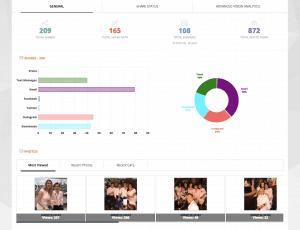 sharing analytics